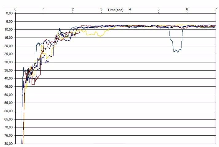 NEW wires grafico1_159_1.jpg (Art. corrente, Pag. 1, Foto evidenza)